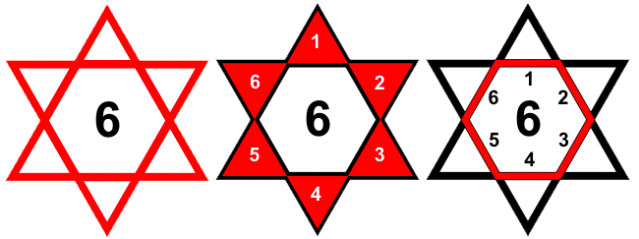 Six Pointed Star 666